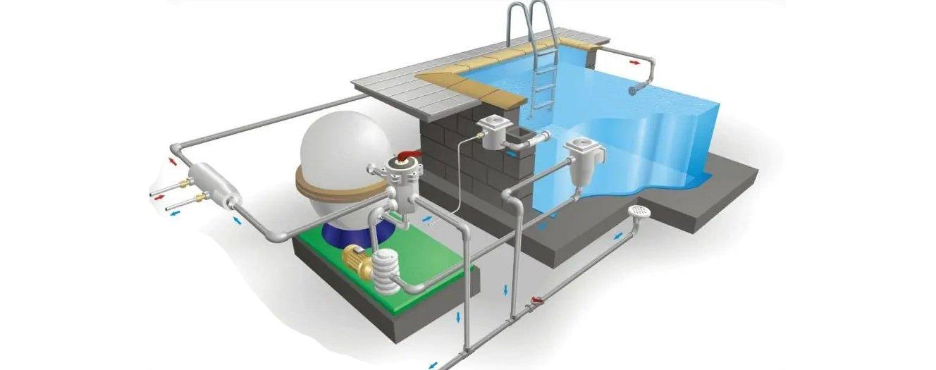 Tiempo de recirculación del agua en piscinas: cómo calcularlo y que factores influyen en él