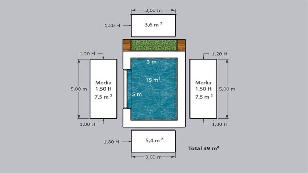 sacar metros cuadrados de una piscina